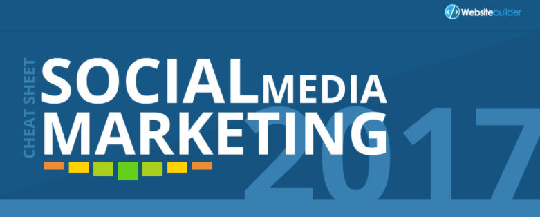 Social media marketing cheat sheet-websitebuilder.org-image