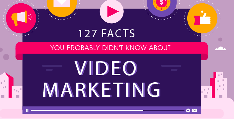 127 Video Marketing facts